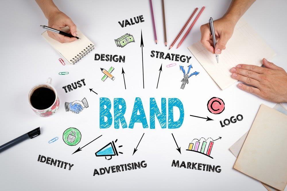 Online Brand Management Service provider 2020